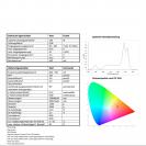 SANlight S4W LED Modul 140W